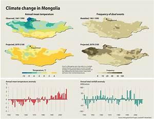 Mongolian Nomadic Reindeer Herders – Fieldwork | LH