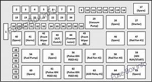 Fuse Box Diagram Dodge Challenger  2015