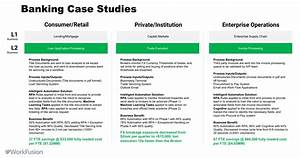 57 Rpa Use Cases    Applications    Examples  In