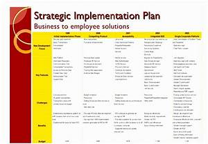10 program implementation plan template pwwir templatesz234 for It implementation plan template