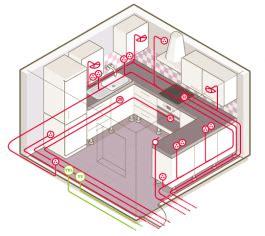 alimentation electrique cuisine installation electrique dans votre cuisine ce qu 39 il faut