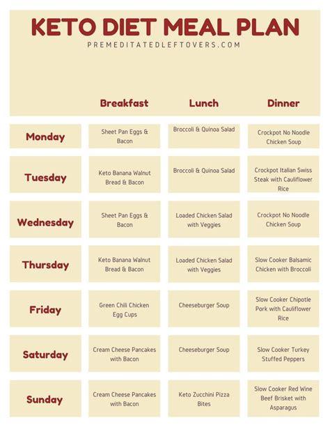 printable keto diet meal plan