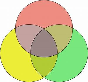 Blank Venn Diagram With Lines