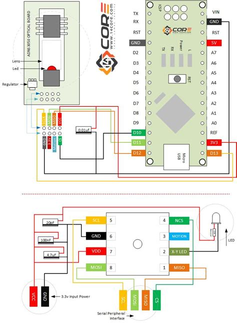 Wiring Diagram For Usb Mouse by Fee12rpta Usb Circuit Board Wiring Diagram Usb Wiring