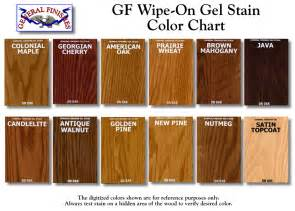wipe on gel stain color chart