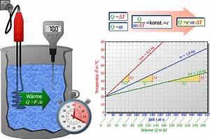 Temperaturänderung Berechnen : spezifische w rmekapazit t maschinenbau physik ~ Themetempest.com Abrechnung