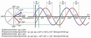 Leistung Berechnen Wechselstrom : sinusspannung erzeugung und eigenschaften ~ Themetempest.com Abrechnung