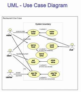 Create A Dynamic Use Case Diagram