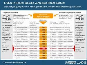 Wie Kann Ich Meine Rente Berechnen : renteneintrittsalter berechnen tabelle tipps ~ Themetempest.com Abrechnung