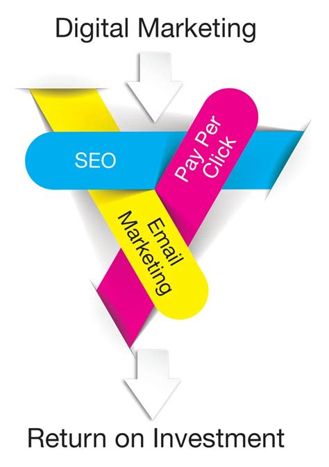 Digital Marketing Seo Agency by 15 Best Images About Digital Marketing On