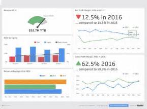Simple Excel Dashboard Templates Best 25 Kpi Dashboard Ideas On Kpi Dashboard Excel Dashboard Template And