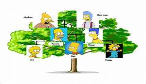 picture of family tree template - family tree powerpoint template 7 powerpoint family tree