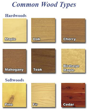 types of wood different types of wood as