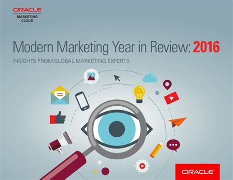 Modern Marketing Year In Review 2016