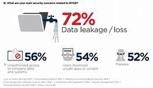 10+ Critical Corporate Cyber Security Risks – A Data ...