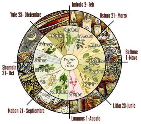 keltischer kalender kalender