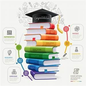 Books Step Education Infographics  Stock Vector