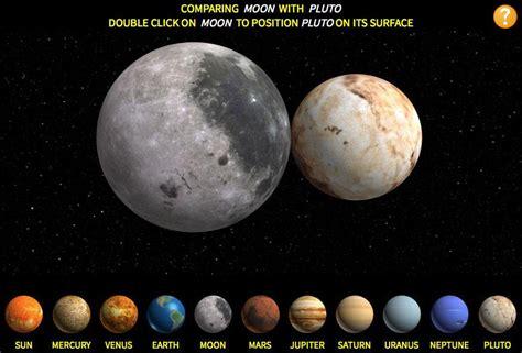 comparando el tama 241 o de los planetas del sistema solar plut 243 n la y el sol ciencia