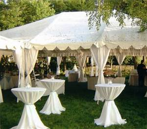 Image Gallery outside tent wedding ideas