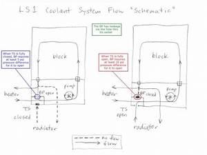 Coolant Flow - Heater Valve Set Up - Ls1tech