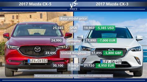 Mazda CX-5 vs CX-3: is CX-5 worth 35 percent more than CX-3?