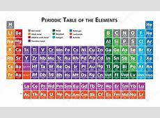 Periodic table download pdf takvim kalender hd periodic table of the elements illustration vector in urtaz Images