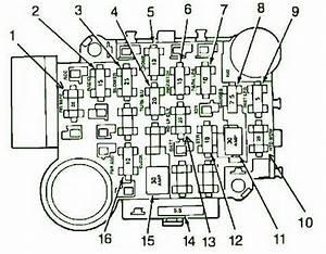 2012 Jeep Cherokee Front Fuse Box Diagram  U2013 Auto Fuse Box Diagram