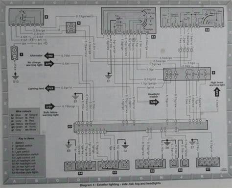 Wiring Diagrams Peachparts Mercedes Benz Forum