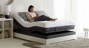 what is the right mattress for your adjustable base With bambillo adjustable massage bed