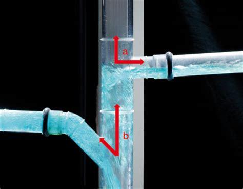 abwasserleitung verlegen kosten abwasserleitung richtig verlegen abfluss reinigen mit hochdruckreiniger