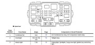 similiar 2003 acura 3 2 tl fuse box keywords acura rsx fuse box diagram furthermore 2005 acura tl starter location