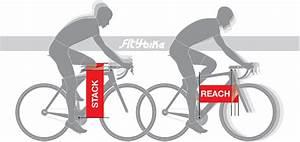 Stack Reach Mtb Berechnen : c mo seleccionar talla y modelo de bicicleta stack reach zikloland ~ Themetempest.com Abrechnung