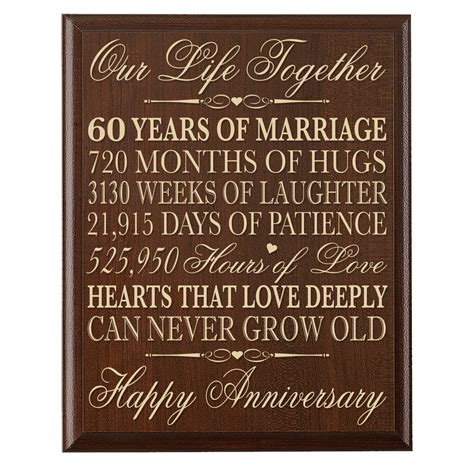 60th wedding anniversary color 60th wedding anniversary wall plaque gifts for