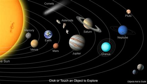 What The Importance Exploring Our Solar System
