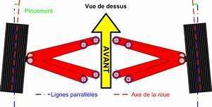 Parallélisme Voiture Explication : g om trie 4x4 parall lisme ~ Medecine-chirurgie-esthetiques.com Avis de Voitures