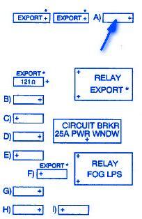 Oldsmobile Aurora Fuse Box Block Circuit Breaker