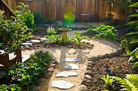 backyard landscape plans Tips on Greener Garden Designs That Are Pet Friendly – Cool Shed Deisgn