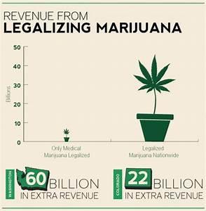 is marijuana legal now in texas