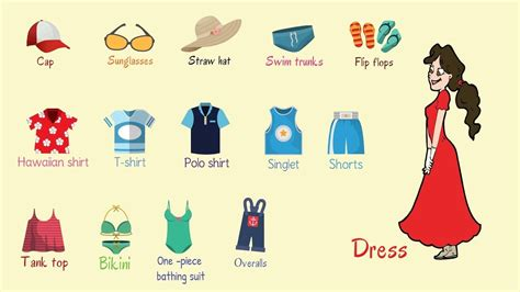 Summer Clothes And Accessories Vocabulary