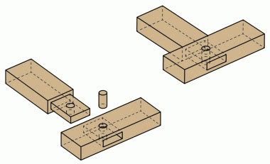 mortise  tenon joint reinforced   dowel