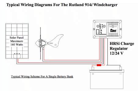 rutland  micro wind turbine   hrsi controller