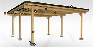 Faire Un Carport : carport bois et passion ~ Premium-room.com Idées de Décoration