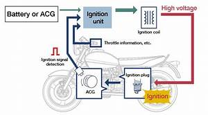 Motorcycle Cdi Unit Circuit Diagram