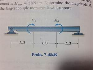 Draw The Shear Diagram For The Beam Set M0 500 Nm L 8 M