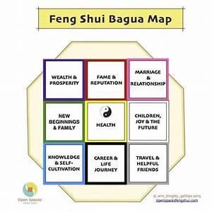 Feng Shui Bagua ~ Die neueste Innovation der ...