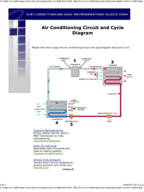 air conditioning circuit  cycle diagram air