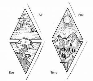Tatouage 4 éléments : tatouage 4 element de la terre ~ Nature-et-papiers.com Idées de Décoration