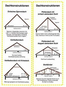 Vorfälligkeitsentschädigung Berechnen : a erkljhz eojtzpojfk immobilien investment blog ~ Haus.voiturepedia.club Haus und Dekorationen