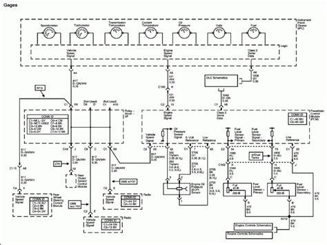 2003 chevy express 2500 pressor wiring diagram wiring forums