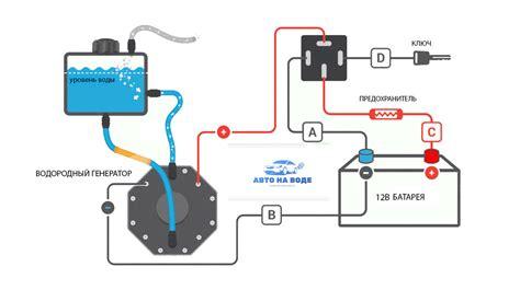Водородные генераторы для легковых автомобилей — сделайте генератор водорода своими руками